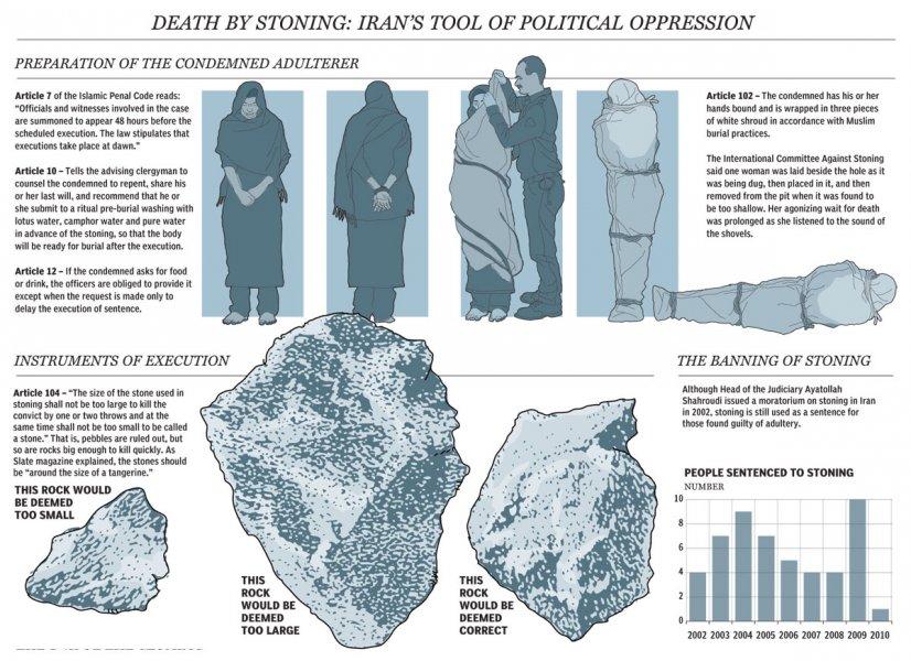 Die Steinigung im Islam (2/6)