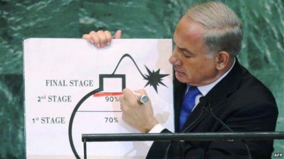 Drohungen gegen Israel