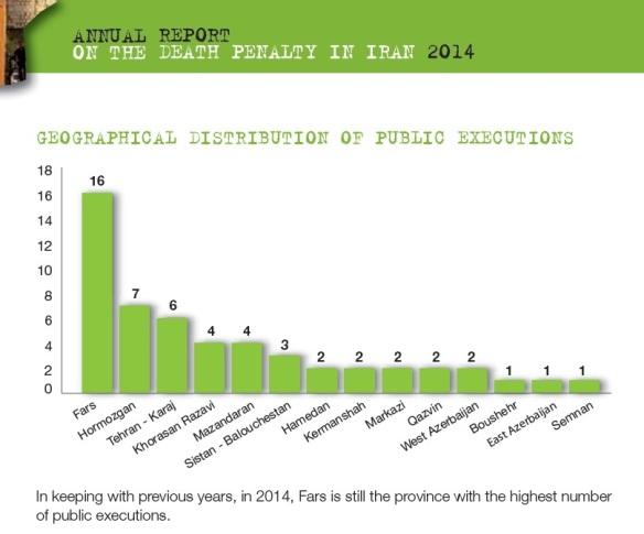 Bildquelle: IHR Geographische Verteilung öffentlicher Exekutionen. In der Provinz Fars wurden die meisten Menschen hingerichtet