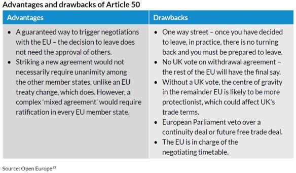 Bildquelle: openeurope.org.uk