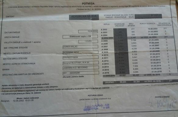 Sparkontobestätigung 2002 57'823 Euro