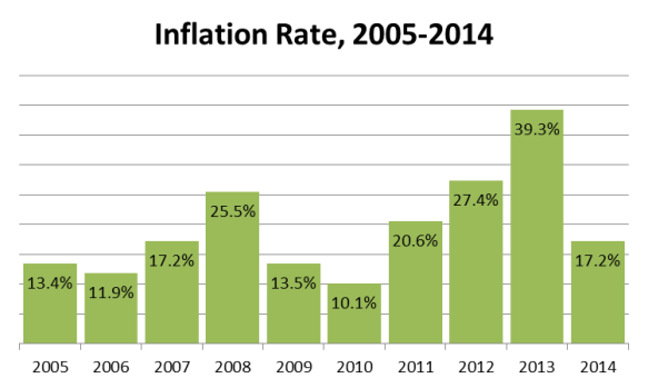 inflation%20graph