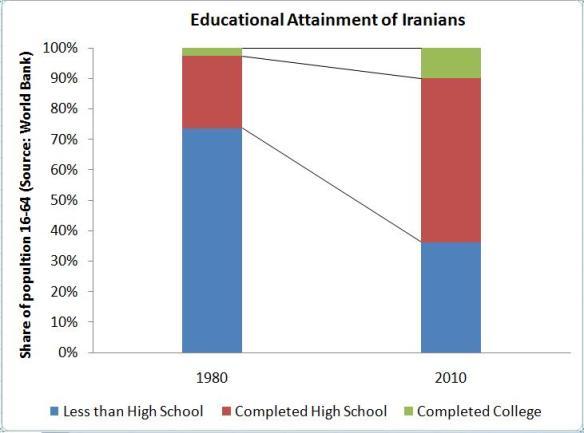 link-the-iranian-economy-4-731x543
