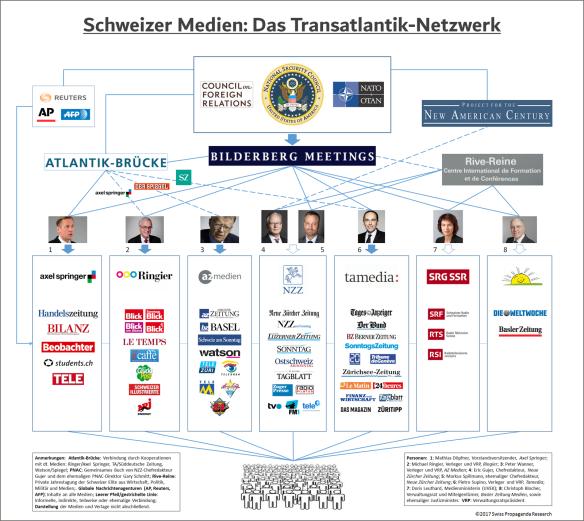 netzwerk-medien-schweiz-mhz-spr