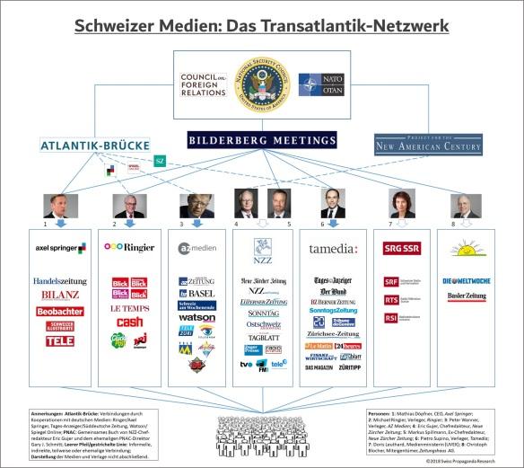 netzwerk-medien-schweiz-hdm
